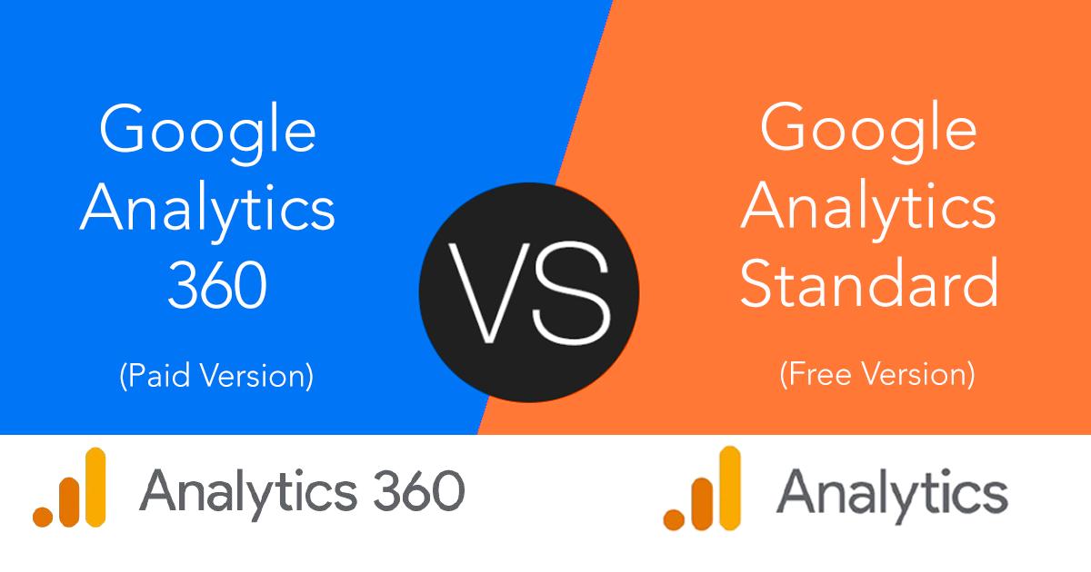 Google Analytics 360 VS Google Analytics